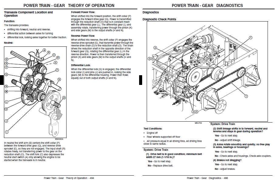 john deere gator ts 4x2 manual