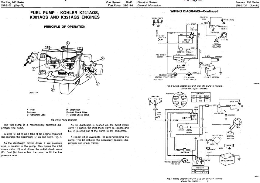 John deere 214 Manual pdf